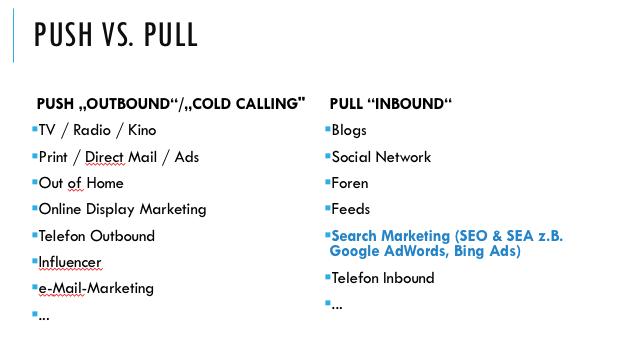 Push vs. Pull Medien und Kanäle.png