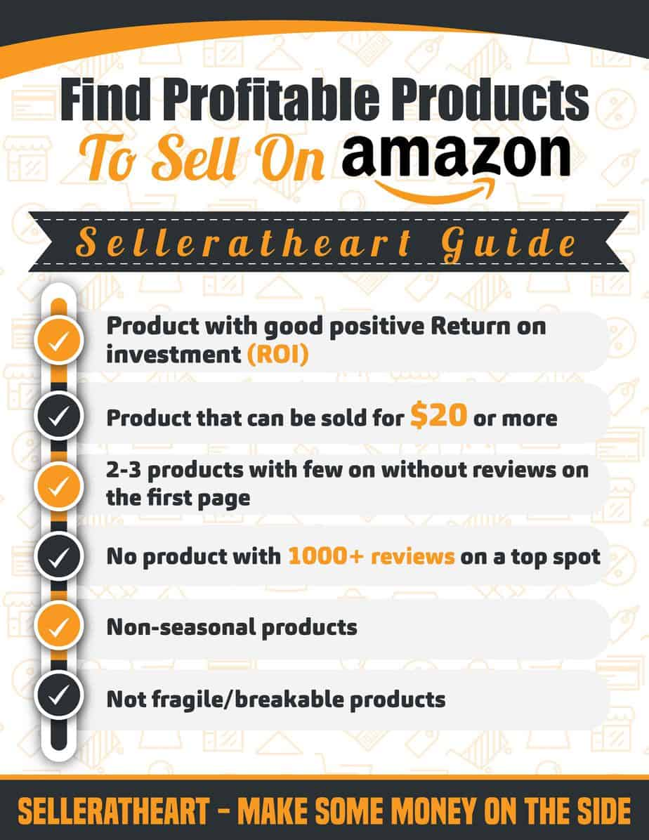 How to Find Profitable Products to Sell on Amazon