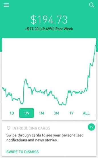 Robinhood app portfolio graph