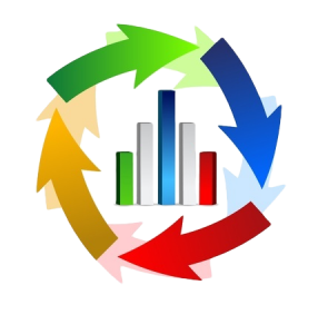 The Real Estate Cycle