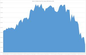 Santa Cruz Home Price Crash