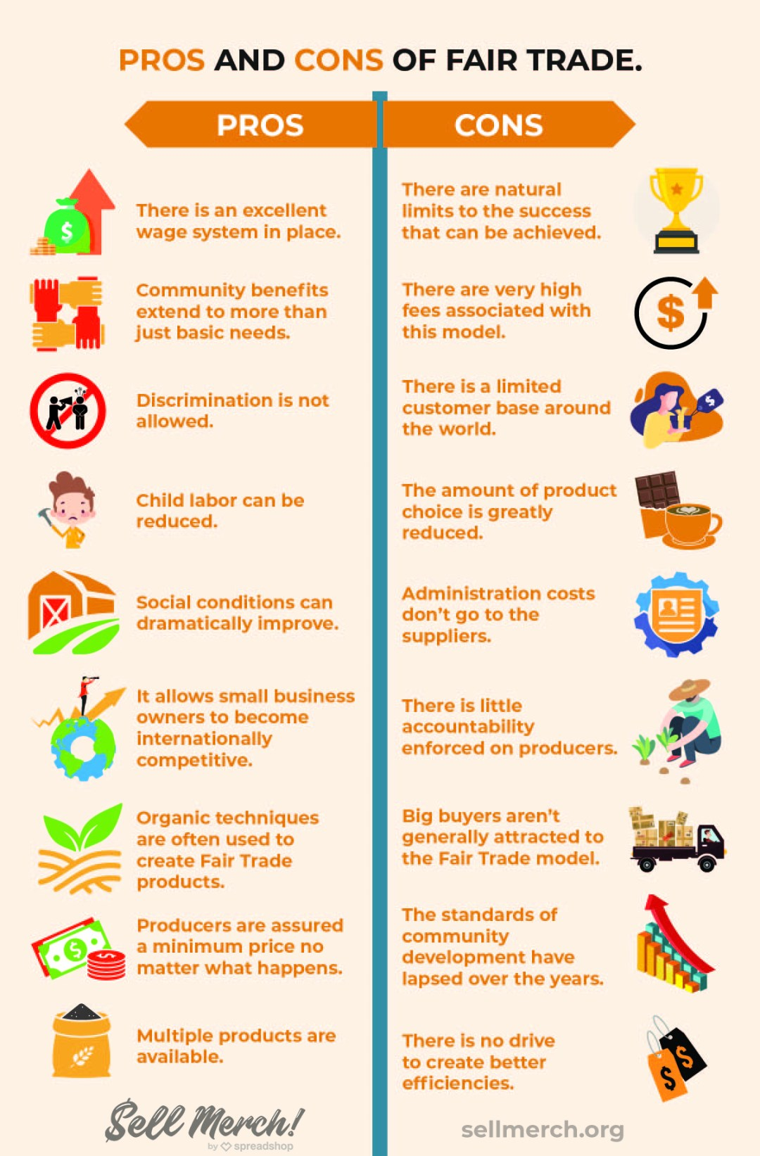 pros and cons of fair trade