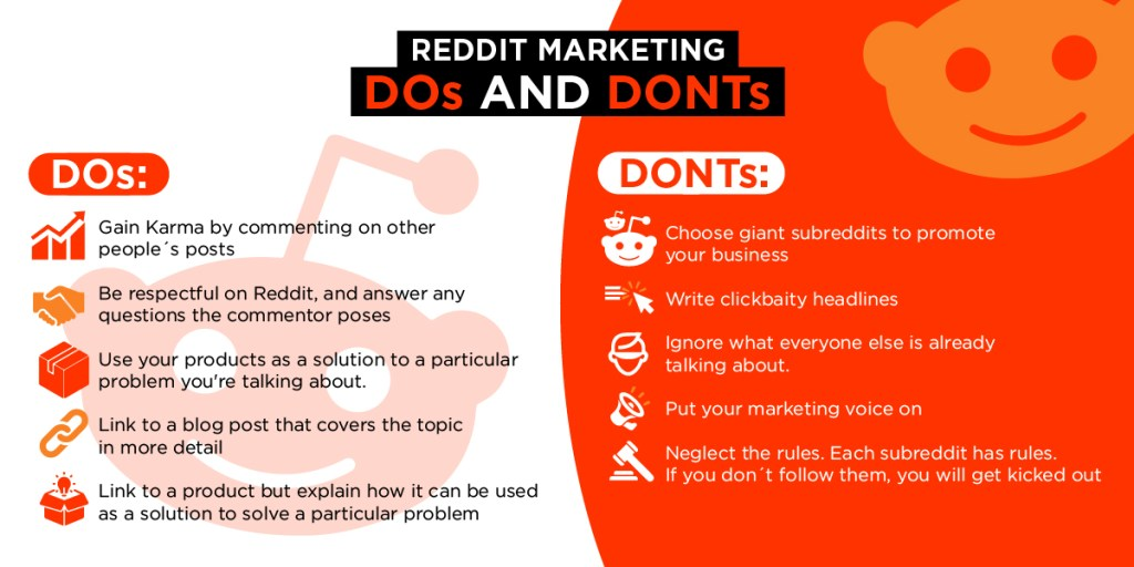 How to drive traffic from Reddit