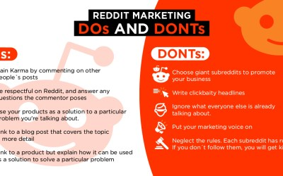 How to use reddit to drive traffic