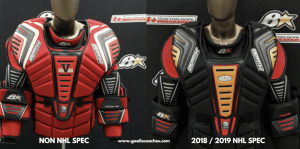 Comparison of non-NHL spec and 2018-19 NHL spec goalie chest pads