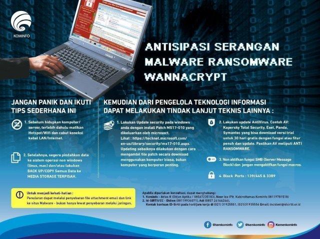 ransomware,kominfo