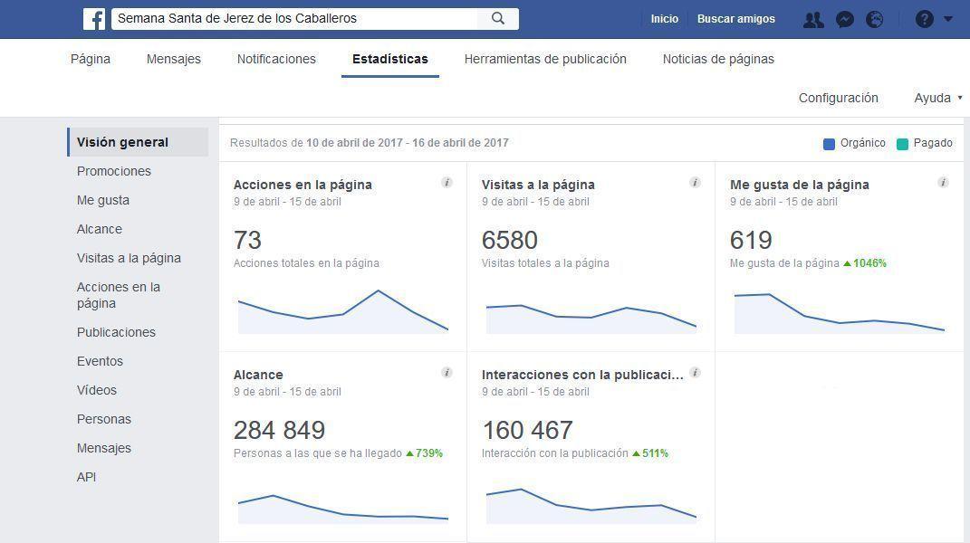 Alcance de semana santa jerezana en facebook 284849 personas Jerez de los Caballeros
