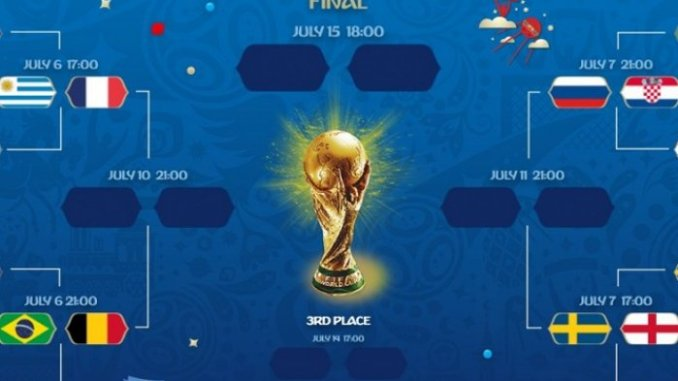 skema semifinal piala dunia 2018 rusia