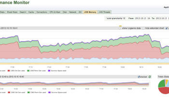 Announcing Scalable Performance Monitoring (SPM) for JVM - Sematext