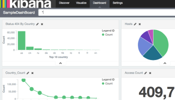 Monitoring rsyslog with Kibana and SPM - Sematext
