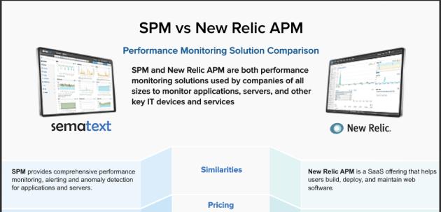 SPM_NR_header