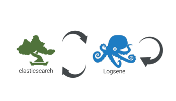 Recipe: Reindexing Elasticsearch Documents with Logstash