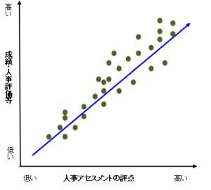 asses_graph01