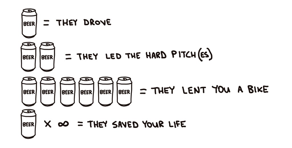 drawing of beer gratitude scale