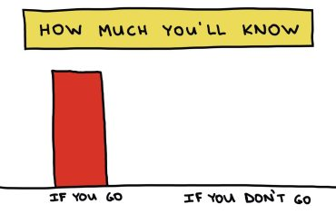 graph showing how much you'll know if you go vs if you don't go