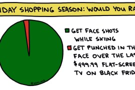 face shots vs getting punched on black friday