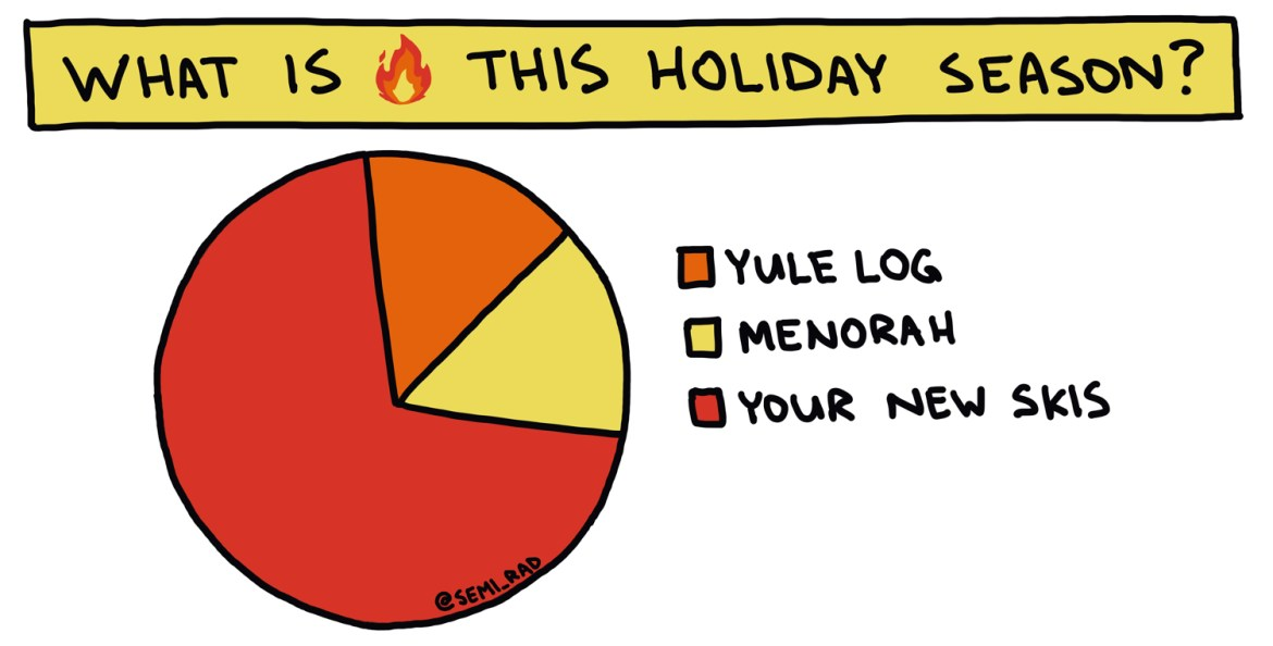 what is fire this holiday season chart