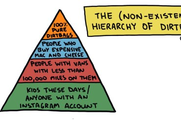 the hierarchy of dirtbags