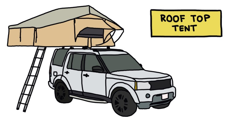drawing of a roof-top tent