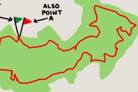 drawing of a running map starting at Point A and ending at Point A