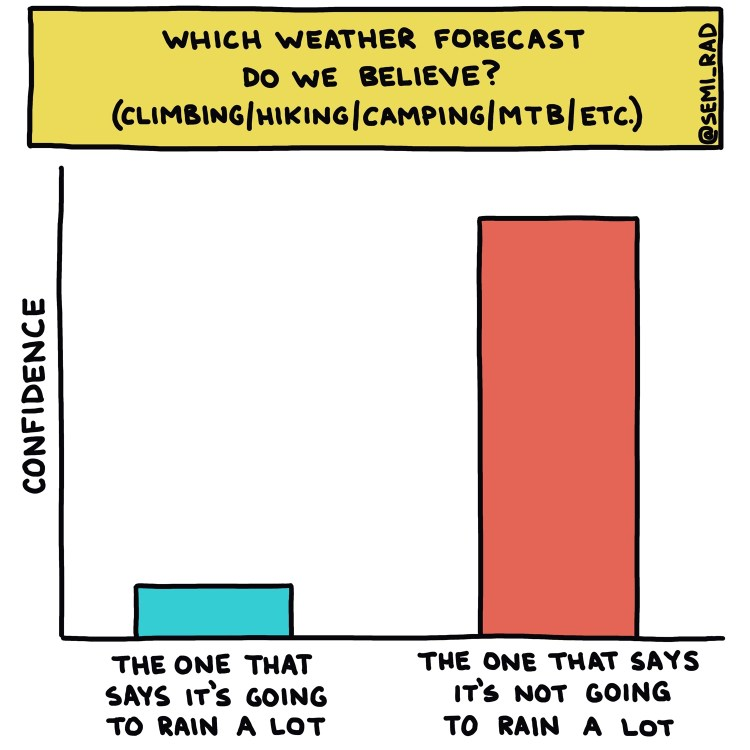 semi-rad chart: which weather forecast do we believe about rain