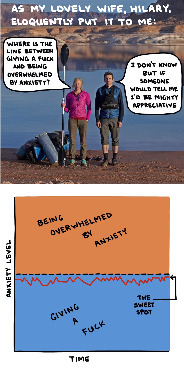 photo of brendan leonard and hilary oliver with text and hand-drawn chart