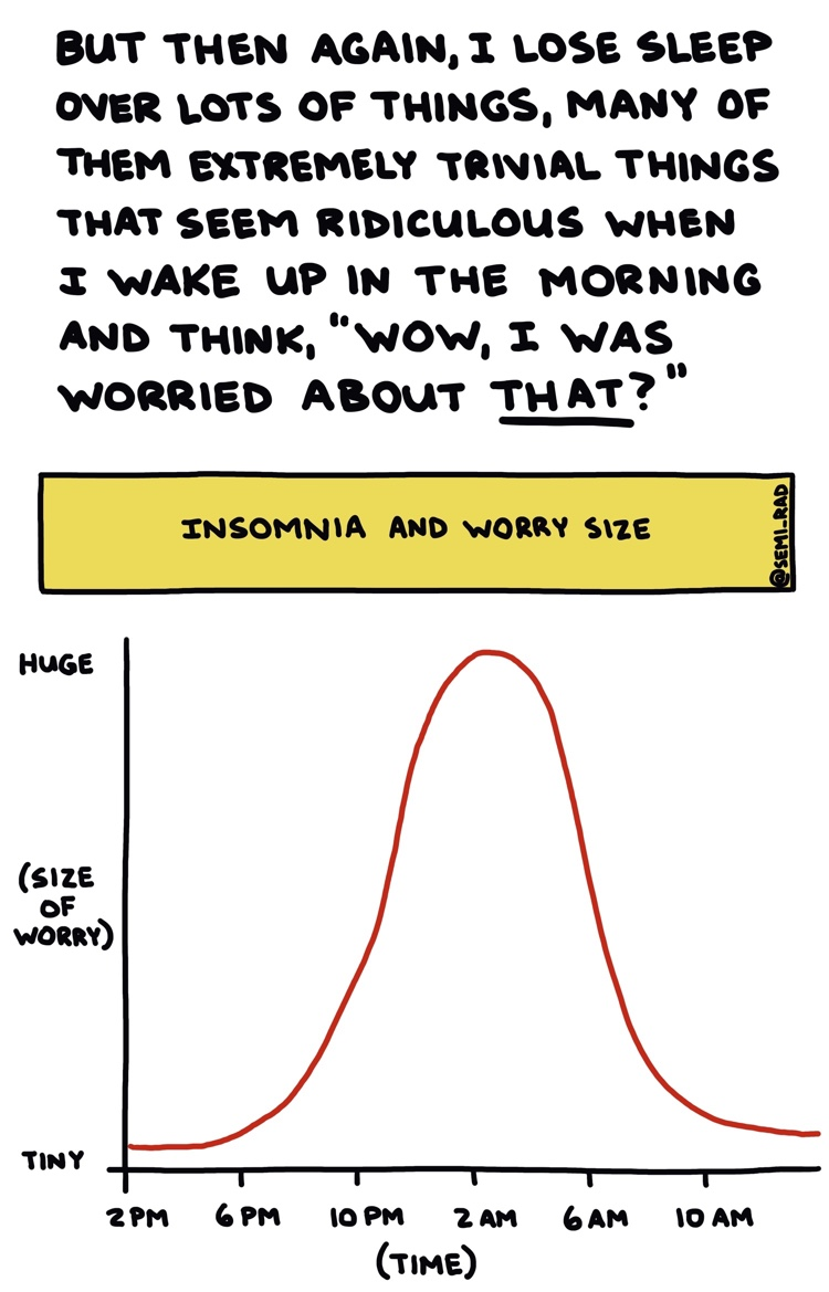 hand-drawn graph of insomnia and worry size and handwritten text