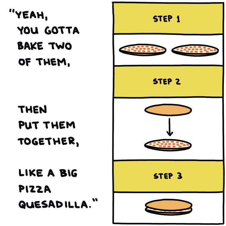 illustration of how to make a pizza quesadilla out of two frozen pizzas