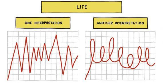 hand drawn chart showing two interpretations of life