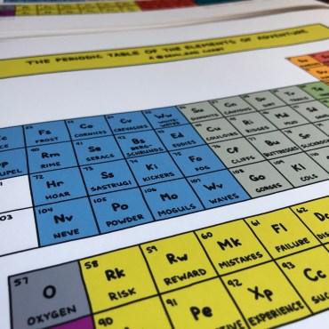 semi-rad periodic table of adventure elements 5