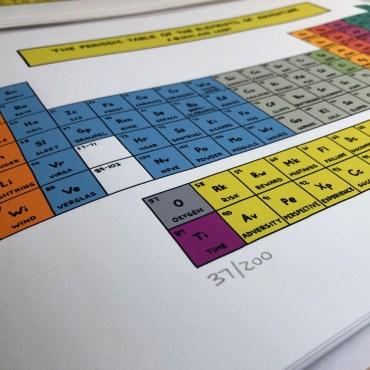 semi-rad periodic table of adventure elements 3