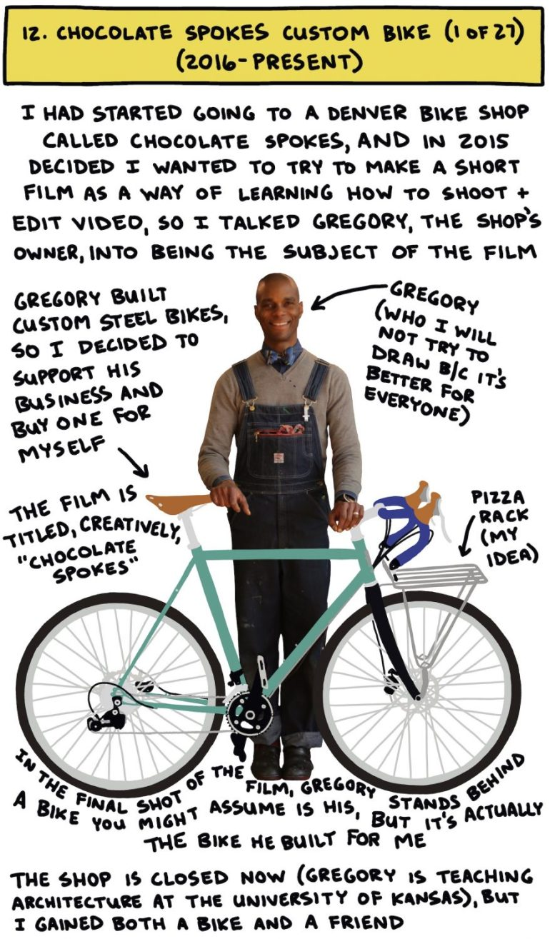 """drawing and stories about """"Chocolate Spokes Custom Bike (1 of 27) (2016-present)"""""""