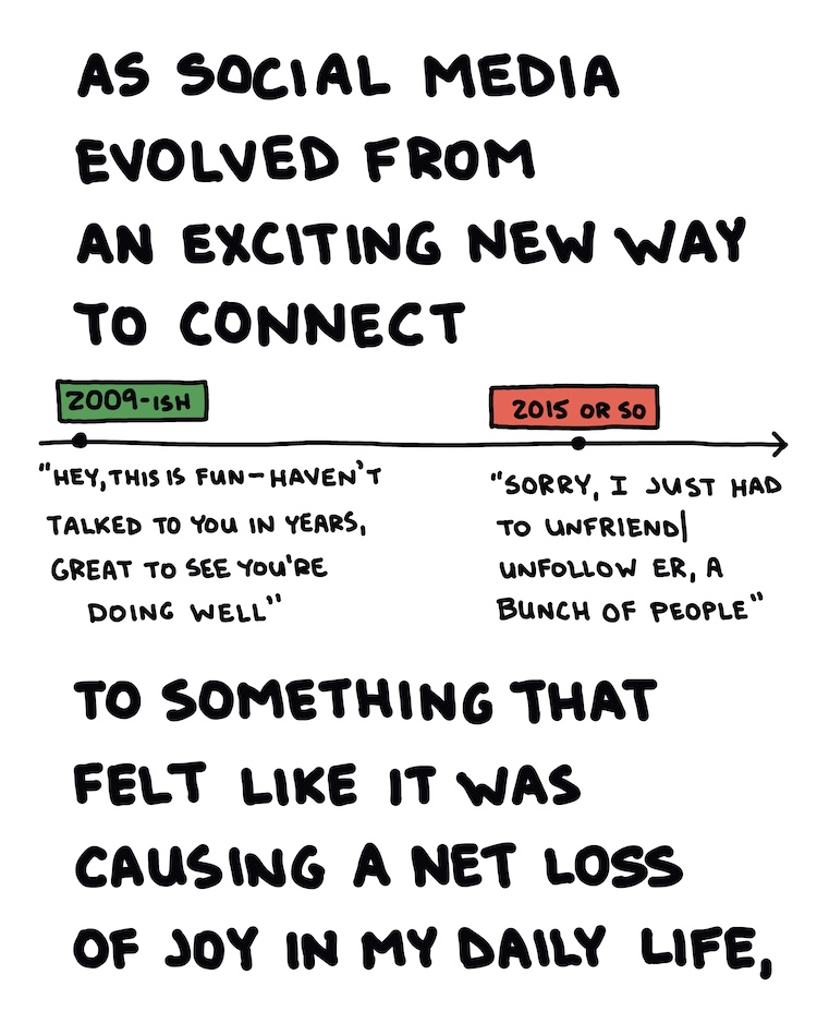handwritten text and timeline of social media evolution
