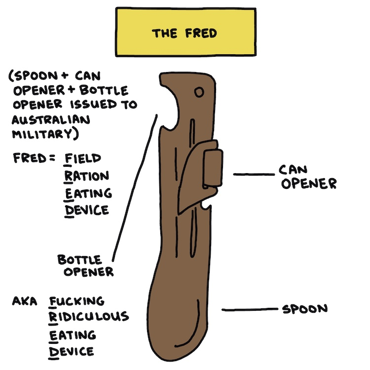 hand-drawn FRED with parts labeled