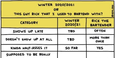 sample of semi-rad chart: winter vs rick