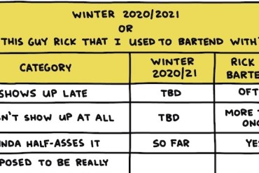 sample of semi-rad chart: winter vs rick