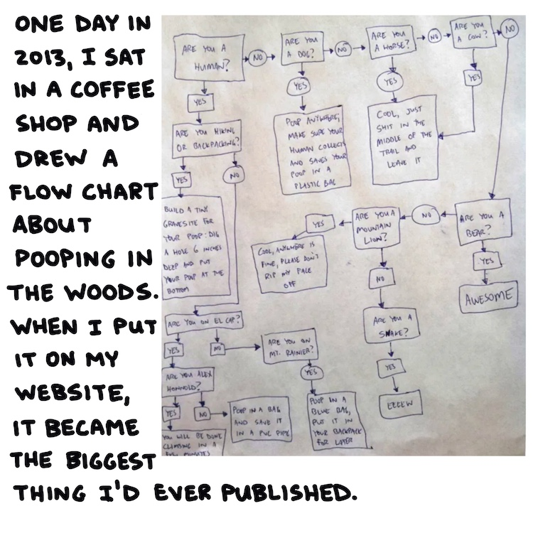 handwritten text and photo of hand-drawn flow chart