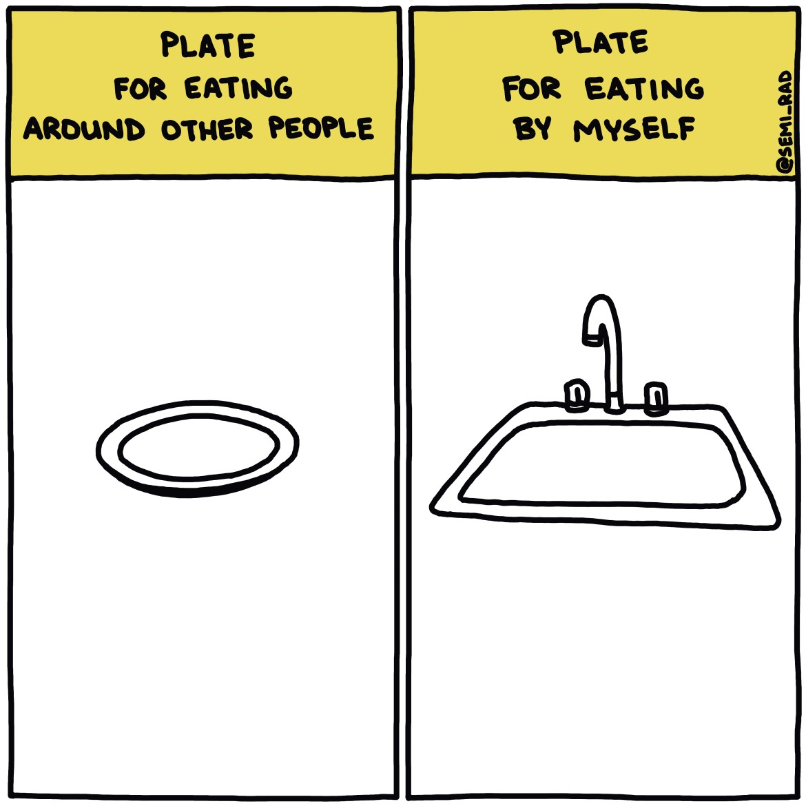 Semi-Rad Chart - Plate For Eating Around Other People Vs. Plate For Eating By Myself