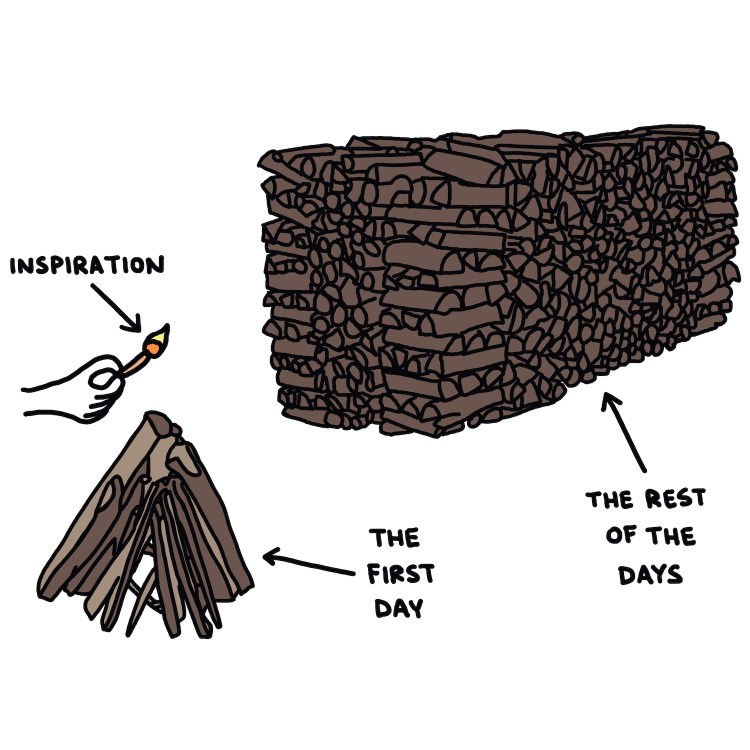 semi-rad chart: inspiration is a spark, not a fire