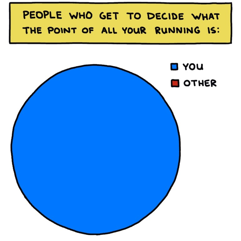 semi-rad chart: people who get to decide what the point of all your running is