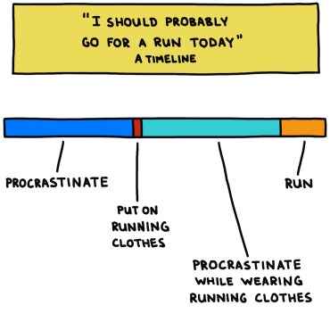 semi-rad chart: I should probably go for a run today