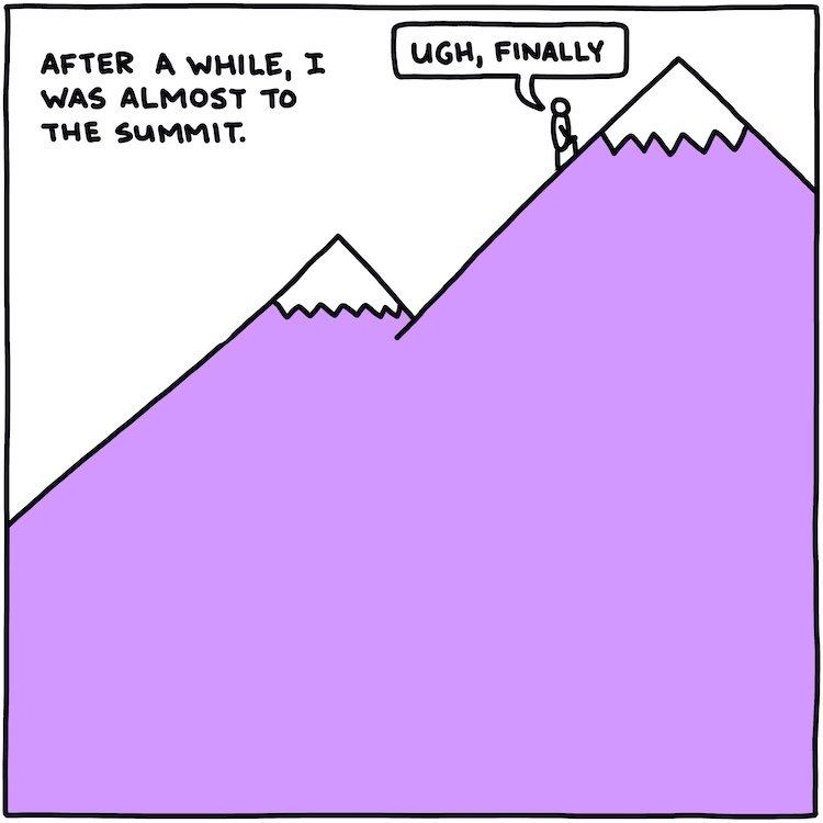 drawing of climber on mountain with text: after a while, I was almost to the summit