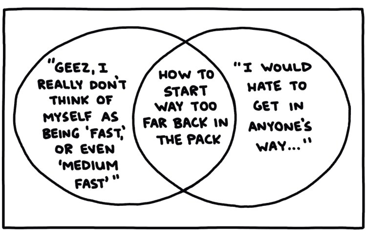 venn diagram: how to start way too far back in the pack