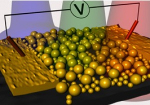 Researchers fabricated nanostructures with various photoconduction properties. (Source: University of Pennsylvania)