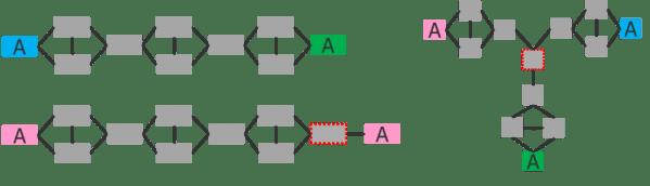 Fig13_Diamond_anchor_paths