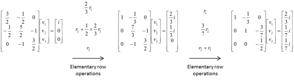 Fig11_Elementary_row_ops