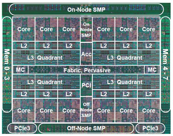 IBM_Power8_Core