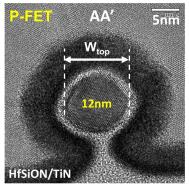 TEM image of omega-gate CMOS nanowire transistor with a diameter of 12nm and gate length of 15nm. (Source: CEA-LETI)