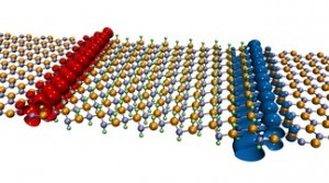 EPFL researchers showed it is possible to create an electrical channel a few atoms wide within two-dimensional insulating materials. Their simulations open new perspectives for the production of new electronic and photovoltaic devices. (Source: EPFL)