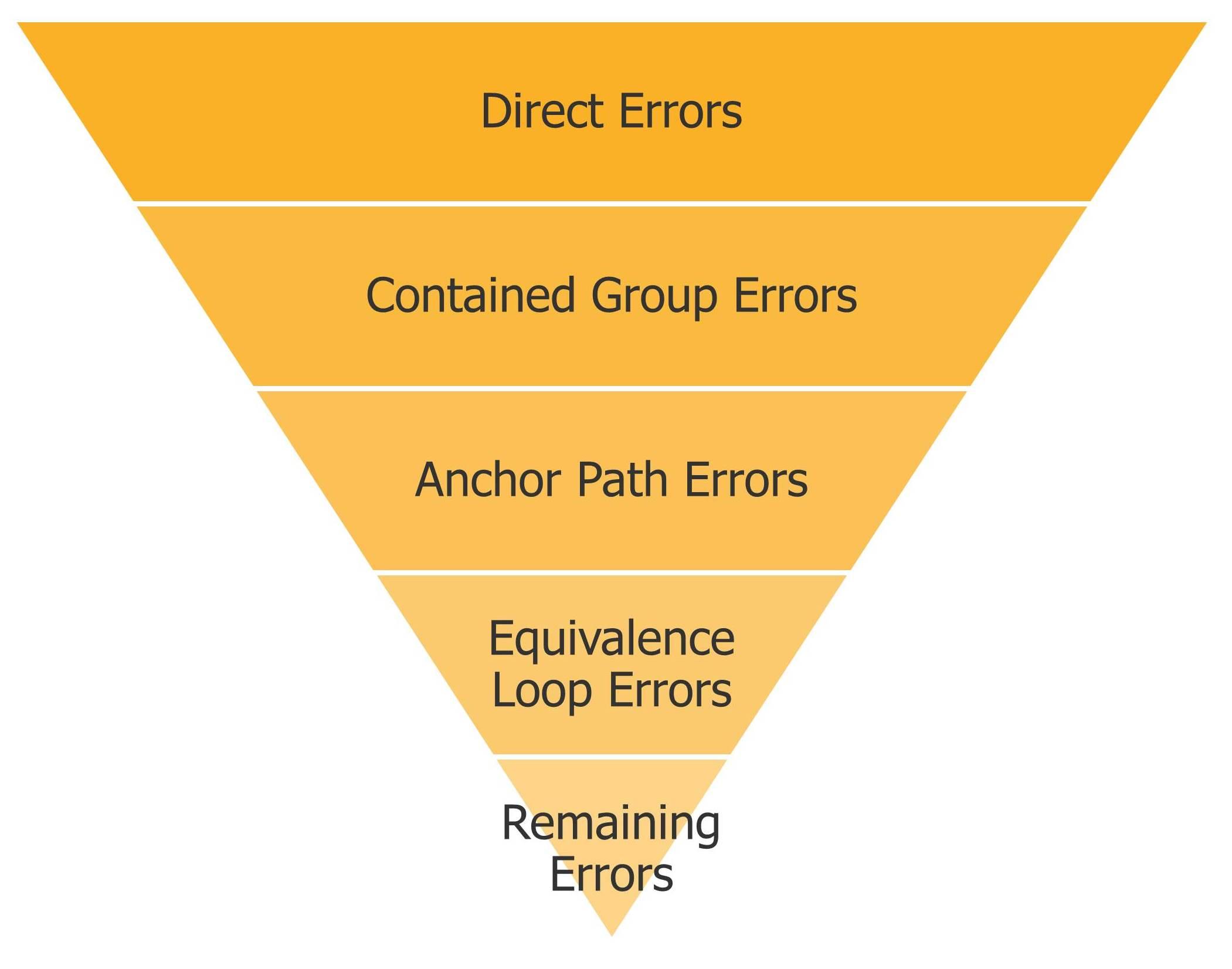 Mentor blog Figure 3